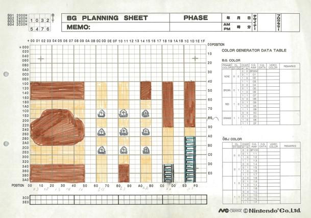 The Legend of Zelda: Herrlich analoge Buntstift-Karten der Entwickler